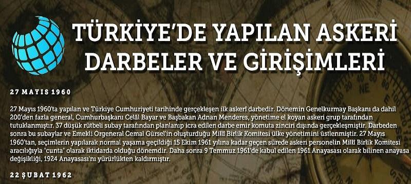 Türkiye'de Yapılan Askeri Darbeler ve Girişimleri