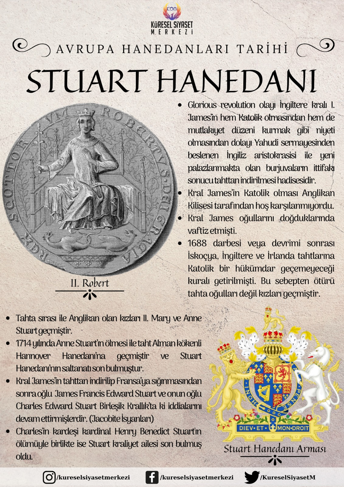 STUART HANEDANI