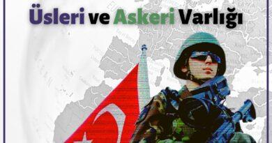 Türkiye'nin Yurtışındaki Askeri Üsleri