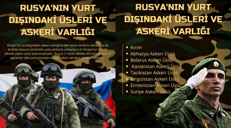Rusya'nın Yurt Dışındaki Üsleri Ve Askeri Varlığı